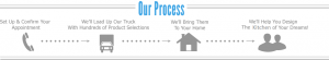 Our Kitchen & Bathroom Remodeling Process