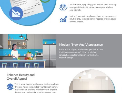 The Many Benefits of Remodeling Your Kitchen – Infographic